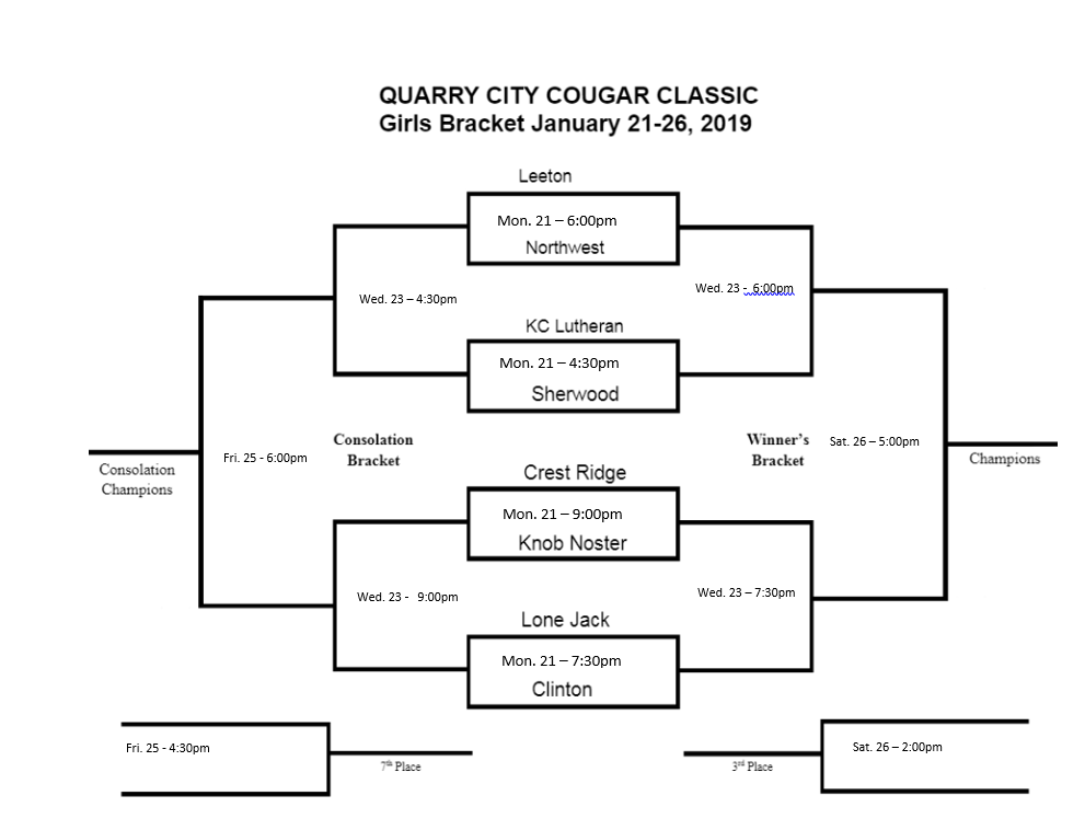 2019 Quarry City Cougar Classic Girls Bracket