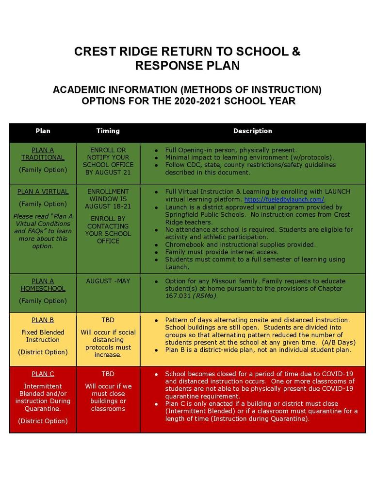 Crest Ridge Return & Response Plan 2020