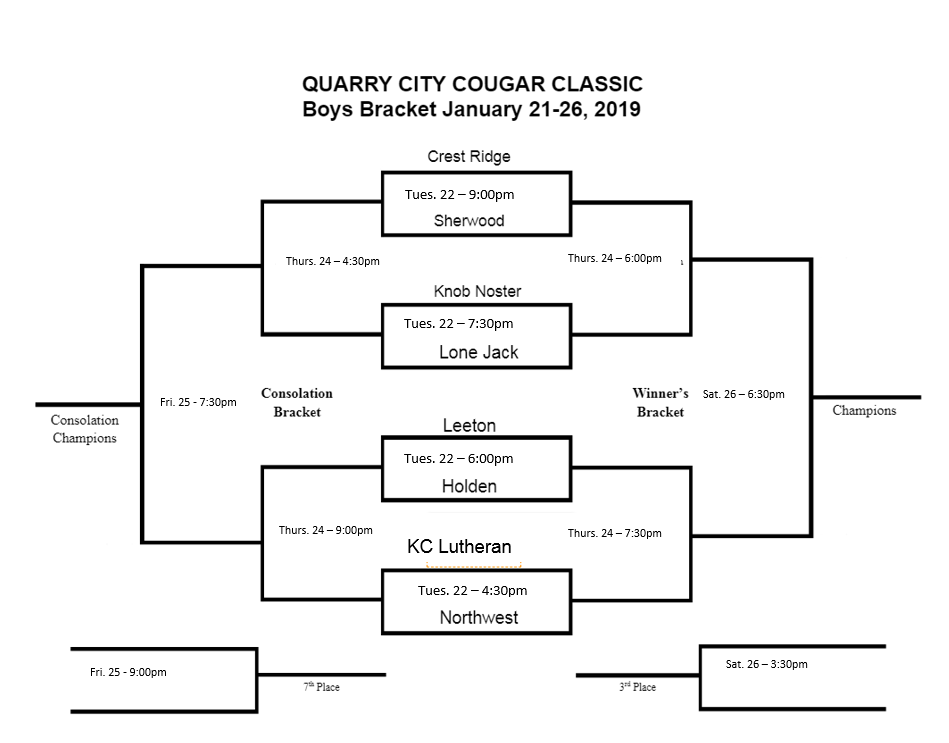2019 Quarry City Cougar Classic Boys Bracket