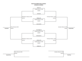 Midway Basketball Tournament