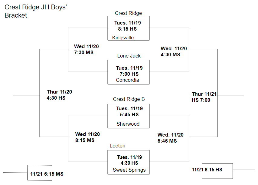 Crest Ridge JH Basketball Tournament 2019